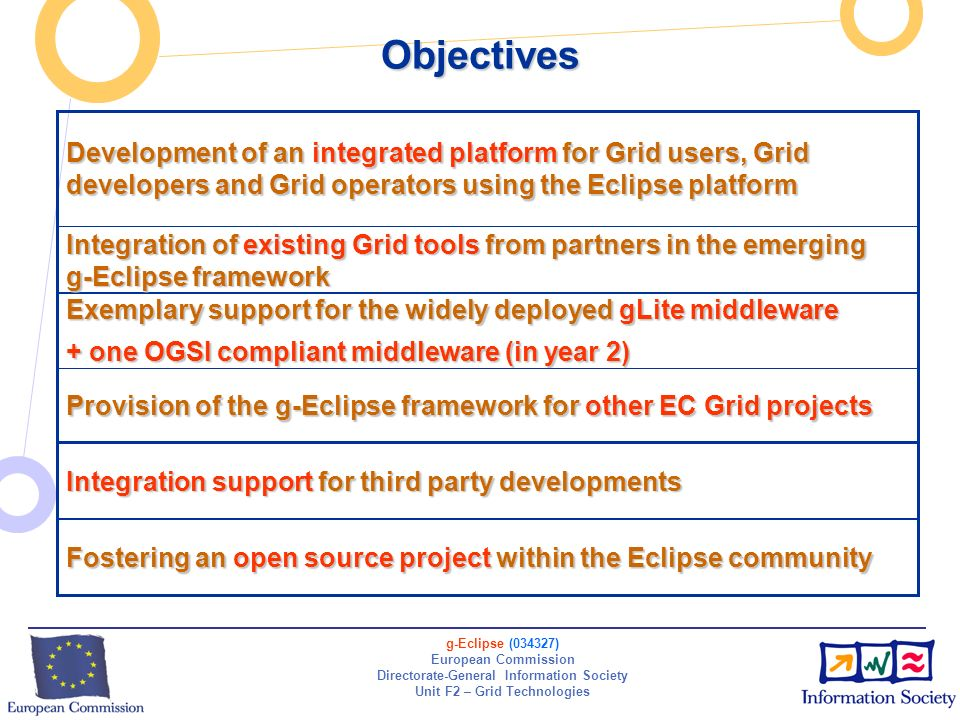 g-Eclipse (034327) European Commission Directorate-General Information Society Unit F2 – Grid Technologies Objectives Fostering an open source project