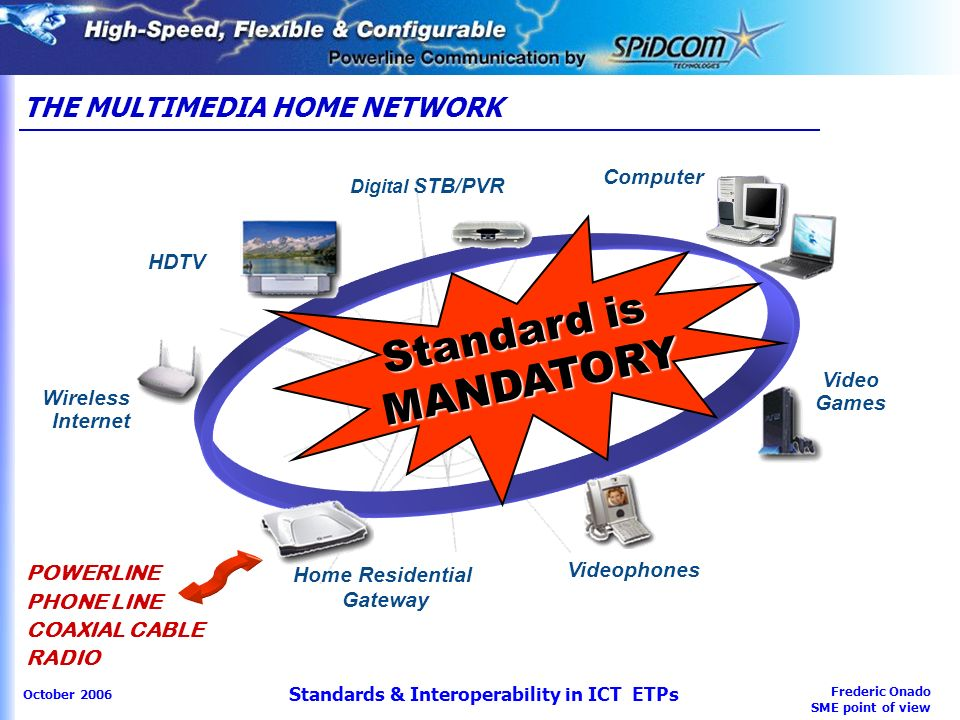 Frederic Onado SME point of view October 2006 Standards & Interoperability in ICT ETPs THE MULTIMEDIA HOME NETWORK HDTV Videophones Wireless Internet Home Residential Gateway Digital STB/PVR Video Games POWERLINE PHONE LINE COAXIAL CABLE RADIO Computer Standard is MANDATORY
