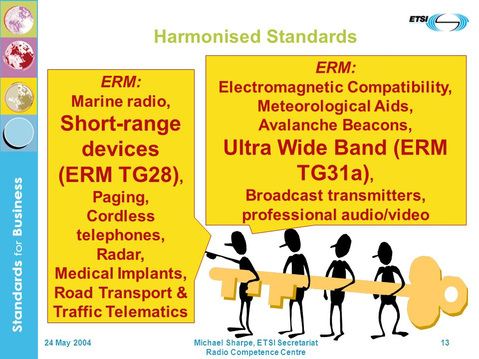 24 May 2004Michael Sharpe, ETSI Secretariat Radio Competence Centre 13 Harmonised Standards ERM: Marine radio, Short-range devices (ERM TG28), Paging, Cordless telephones, Radar, Medical Implants, Road Transport & Traffic Telematics ERM: Electromagnetic Compatibility, Meteorological Aids, Avalanche Beacons, Ultra Wide Band (ERM TG31a), Broadcast transmitters, professional audio/video