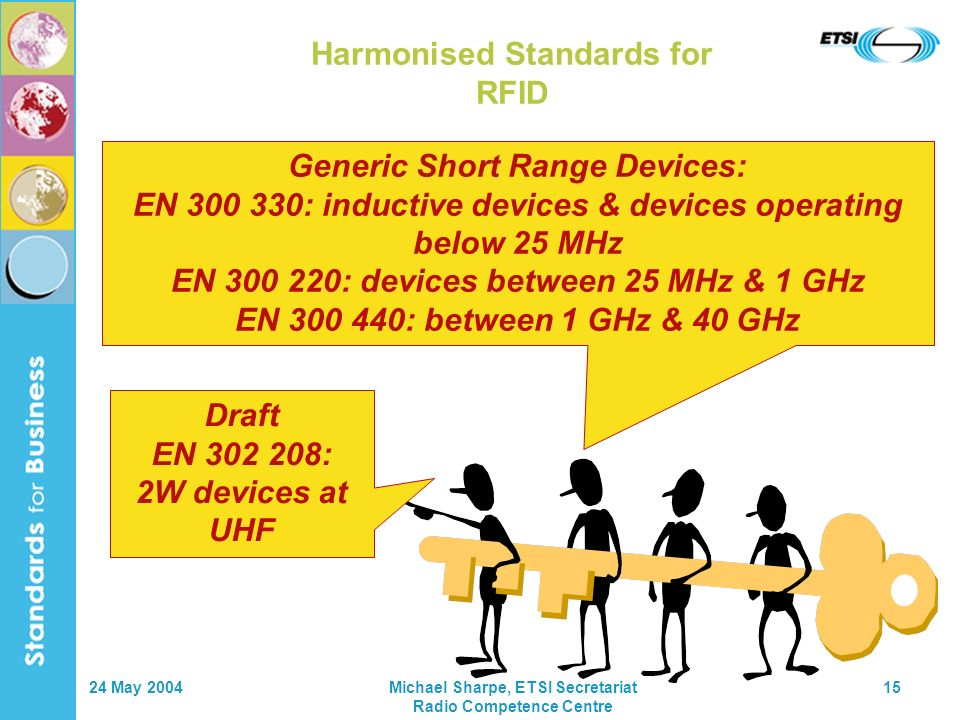 24 May 2004Michael Sharpe, ETSI Secretariat Radio Competence Centre 15 Harmonised Standards for RFID Generic Short Range Devices: EN 300 330: inductive devices & devices operating below 25 MHz EN 300 220: devices between 25 MHz & 1 GHz EN 300 440: between 1 GHz & 40 GHz Draft EN 302 208: 2W devices at UHF