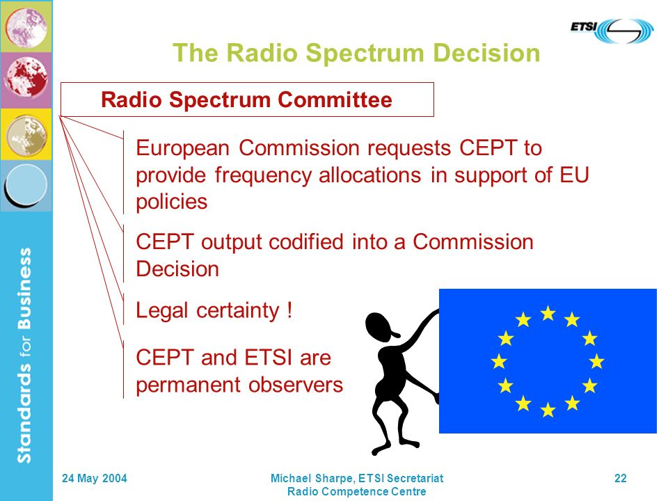 24 May 2004Michael Sharpe, ETSI Secretariat Radio Competence Centre 22 The Radio Spectrum Decision Radio Spectrum Committee European Commission requests CEPT to provide frequency allocations in support of EU policies CEPT output codified into a Commission Decision Legal certainty .