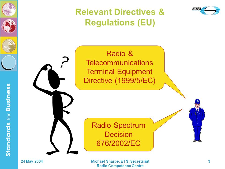 24 May 2004Michael Sharpe, ETSI Secretariat Radio Competence Centre 3 Relevant Directives & Regulations (EU) Radio & Telecommunications Terminal Equipment Directive (1999/5/EC) Radio Spectrum Decision 676/2002/EC