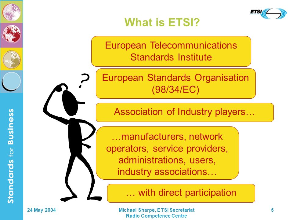 24 May 2004Michael Sharpe, ETSI Secretariat Radio Competence Centre 5 What is ETSI.