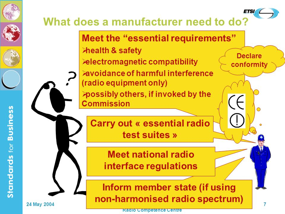 24 May 2004Michael Sharpe, ETSI Secretariat Radio Competence Centre 7 What does a manufacturer need to do.
