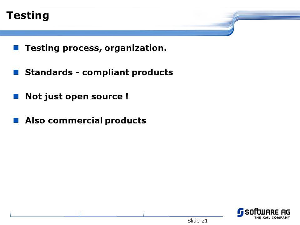 Slide 21 Testing Testing process, organization.