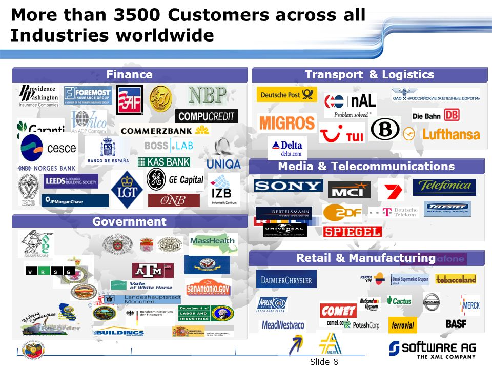 Slide 8 More than 3500 Customers across all Industries worldwide Media & TelecommunicationsRetail & Manufacturing Government Transport & LogisticsFinance