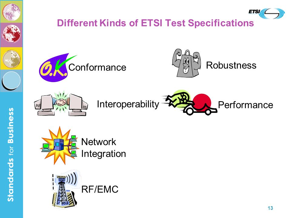 13 Different Kinds of ETSI Test Specifications Conformance Robustness Performance Interoperability Network Integration RF/EMC