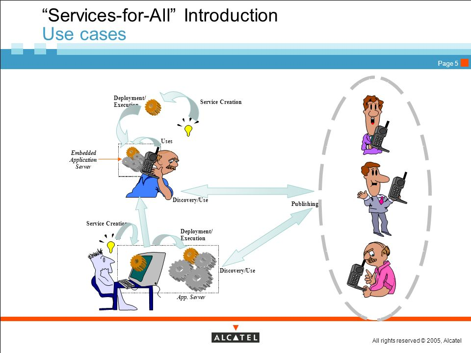 All rights reserved © 2005, Alcatel Page 5 Services-for-All Introduction Use cases Service Creation Deployment/ Execution App.