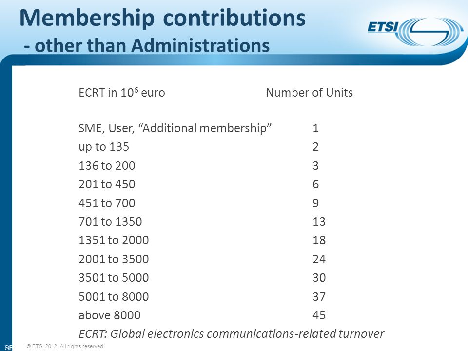 SEM11-08 Membership contributions - other than Administrations ECRT in 10 6 euroNumber of Units SME, User, Additional membership1 up to to to to to to to to to above ECRT: Global electronics communications-related turnover © ETSI 2012.