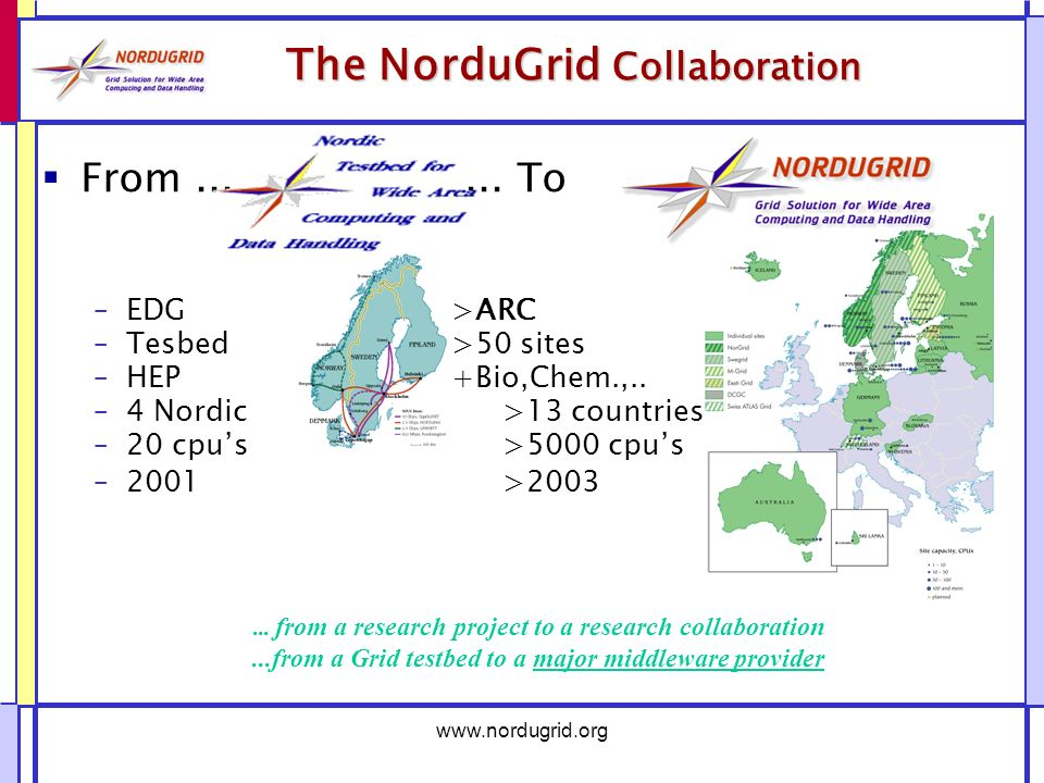 The NorduGrid Collaboration From......