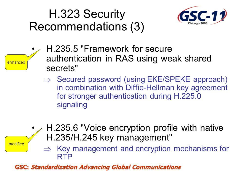GSC: Standardization Advancing Global Communications H.323 Security Recommendations (3) H.235.5