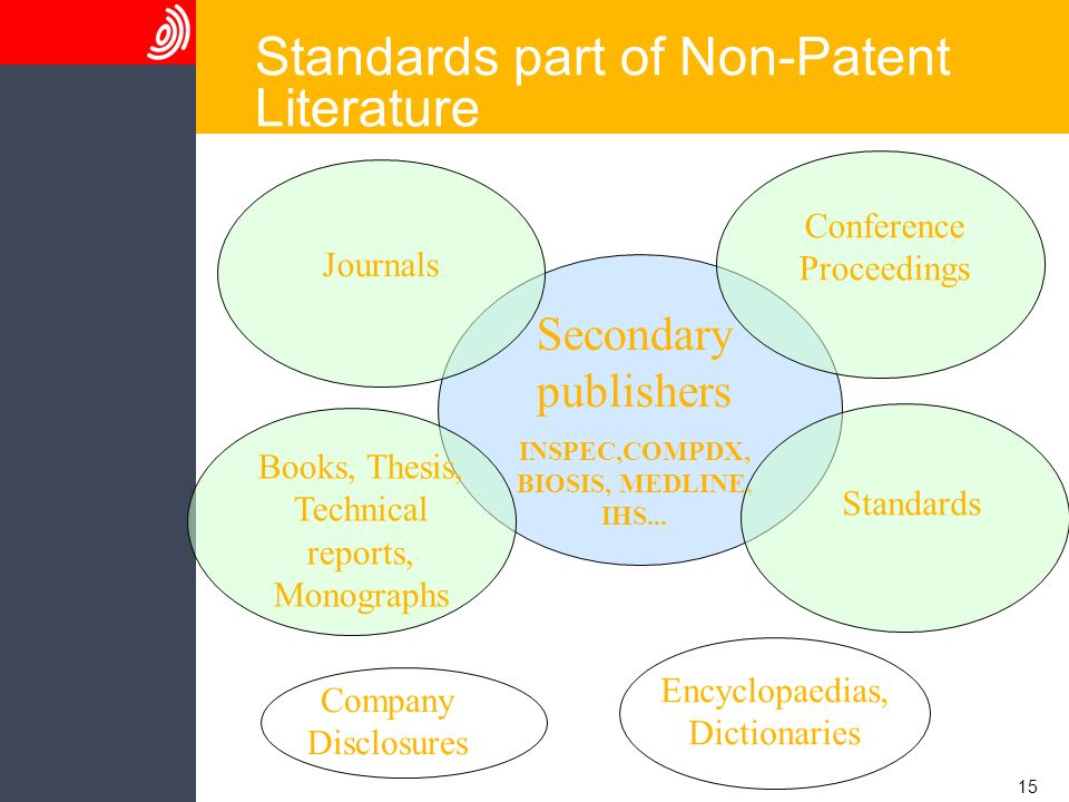 15 Standards part of Non-Patent Literature Secondary publishers INSPEC,COMPDX, BIOSIS, MEDLINE, IHS...