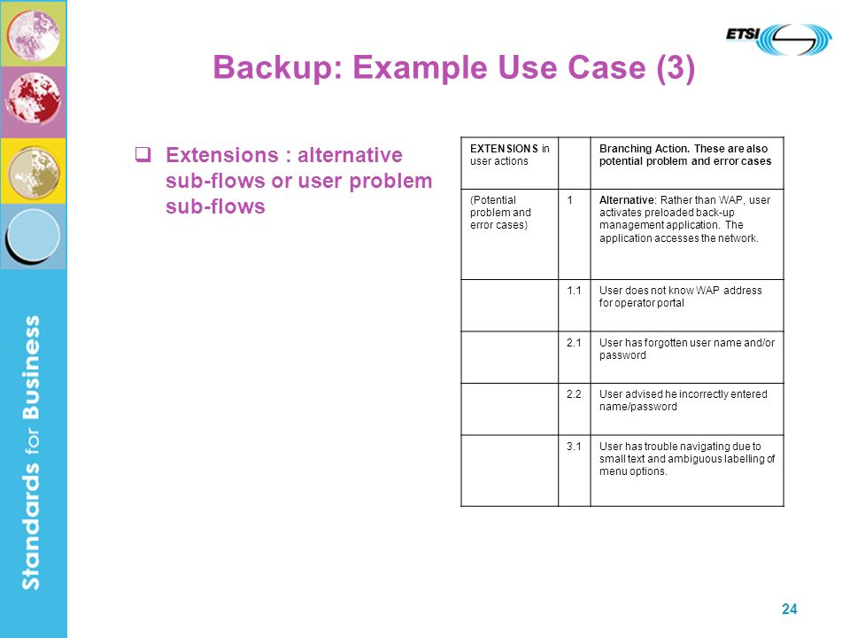 24 Backup: Example Use Case (3) Extensions : alternative sub-flows or user problem sub-flows EXTENSIONS in user actions Branching Action.