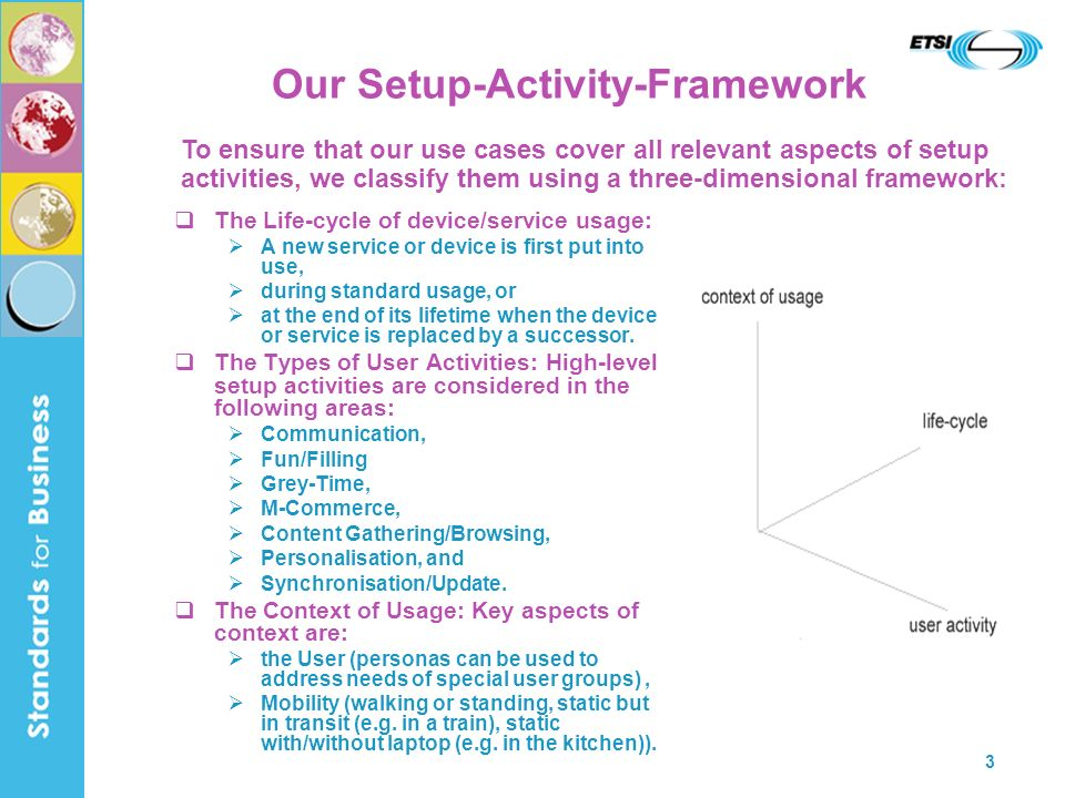 3 Our Setup-Activity-Framework The Life-cycle of device/service usage: A new service or device is first put into use, during standard usage, or at the