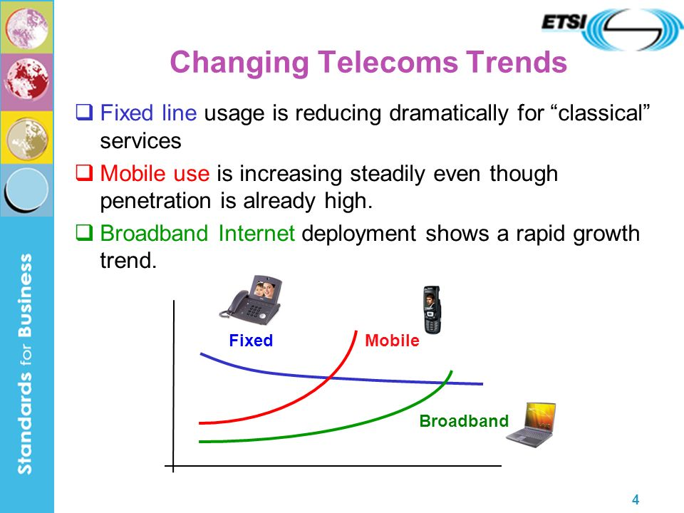 4 Changing Telecoms Trends Fixed line usage is reducing dramatically for classical services Mobile use is increasing steadily even though penetration is already high.