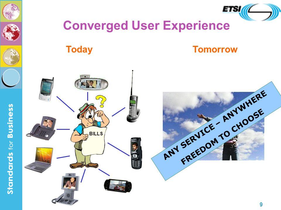 20 ETSI - TISPAN What is ETSI.