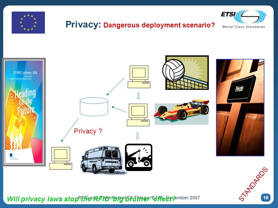 RFID and The Internet Of Things, ETSI, December Privacy: Dangerous deployment scenario.