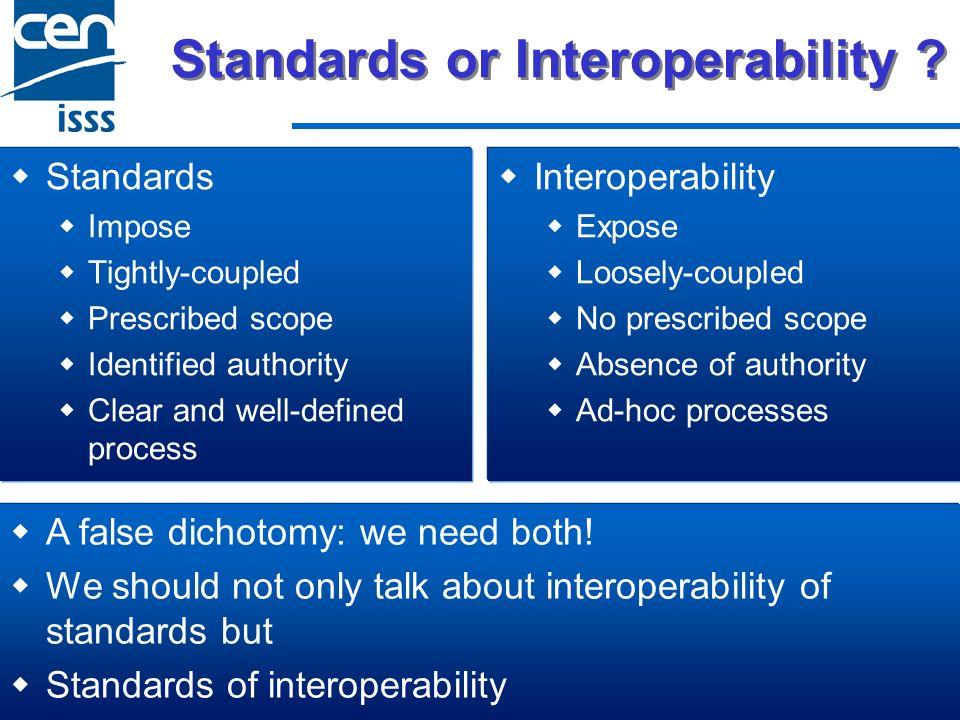 Standards or Interoperability ? Standards Impose Tightly-coupled Prescribed scope Identified authority Clear and well-defined process Interoperability