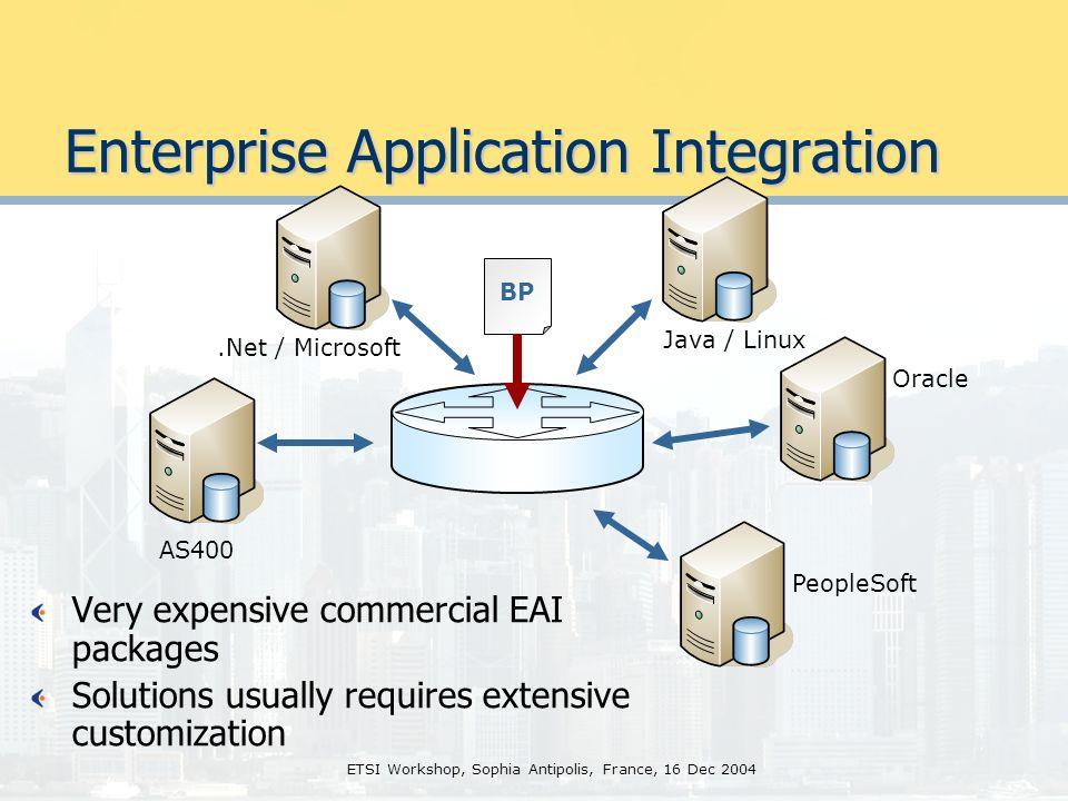 ETSI Workshop, Sophia Antipolis, France, 16 Dec 2004 ISP ebXML Web Services Hermes Integration Suite Large enterprise Business partner SME partner