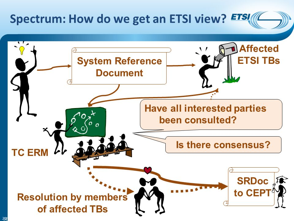 SEM26-01 Spectrum: How do we get an ETSI view? 26 SRDoc to CEPT System Reference Document Affected ETSI TBs Is there consensus? Have all interested pa