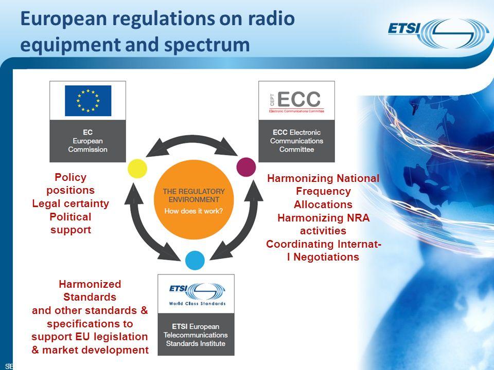 SEM26-01 Origin and aim of the RTTE Directive © ETSI 2012.