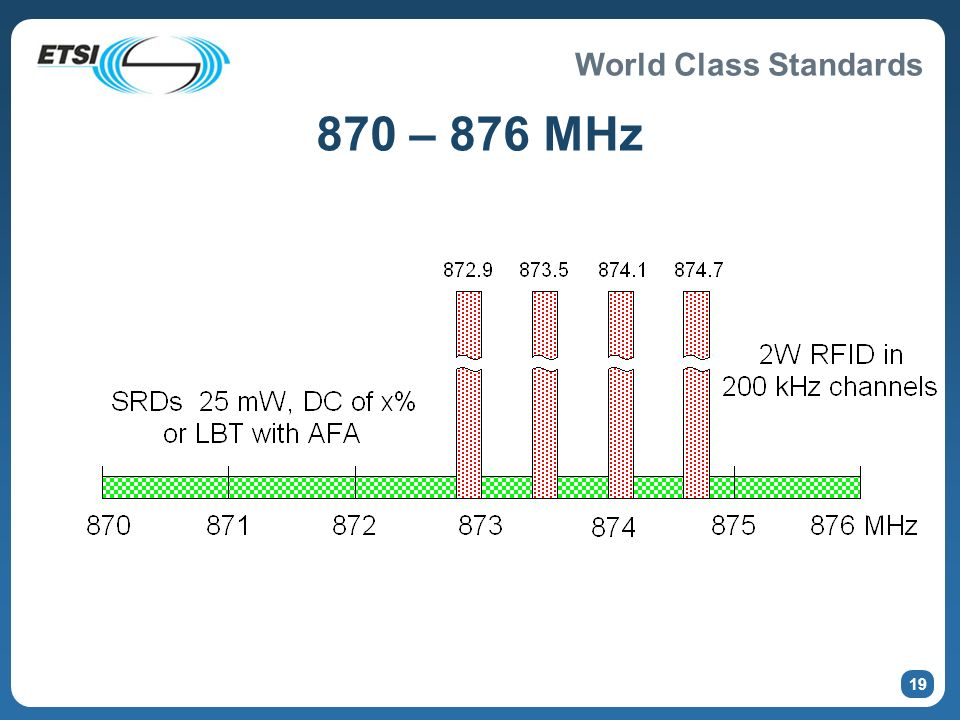 World Class Standards 18 Candidate new spectrum
