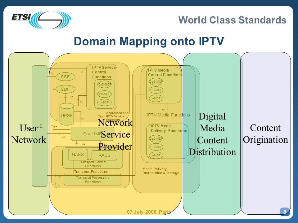 World Class Standards IPTV Domains 07 July 2008, Paris 7 User Network Network Service Provider Digital Media Content Distribution Content Origination 3GPP Common IMS