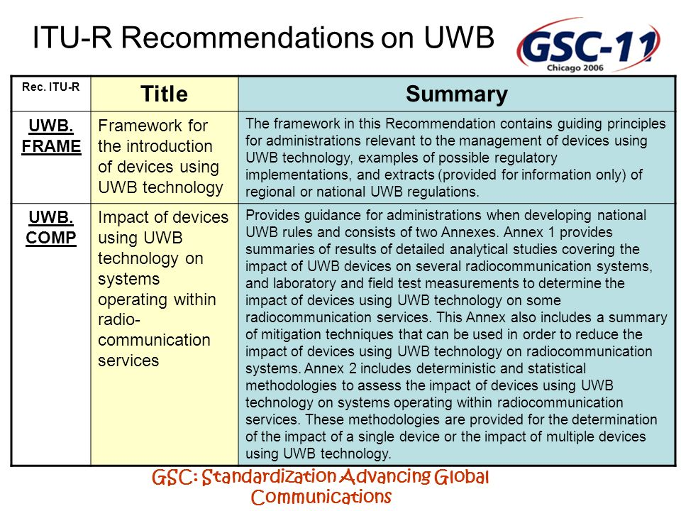 GSC: Standardization Advancing Global Communications ITU-R Recommendations on UWB Rec.