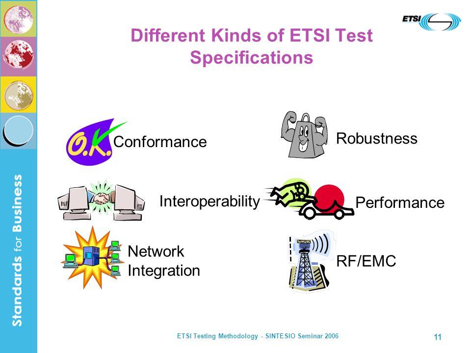ETSI Testing Methodology - SINTESIO Seminar 2006 11 Different Kinds of ETSI Test Specifications Conformance Robustness Performance Interoperability Ne