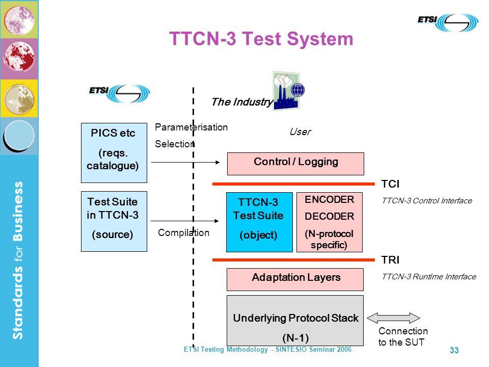 ETSI Testing Methodology - SINTESIO Seminar 2006 33 TTCN-3 Test System ENCODER DECODER (N-protocol specific) Adaptation Layers TRI TTCN-3 Runtime Inte