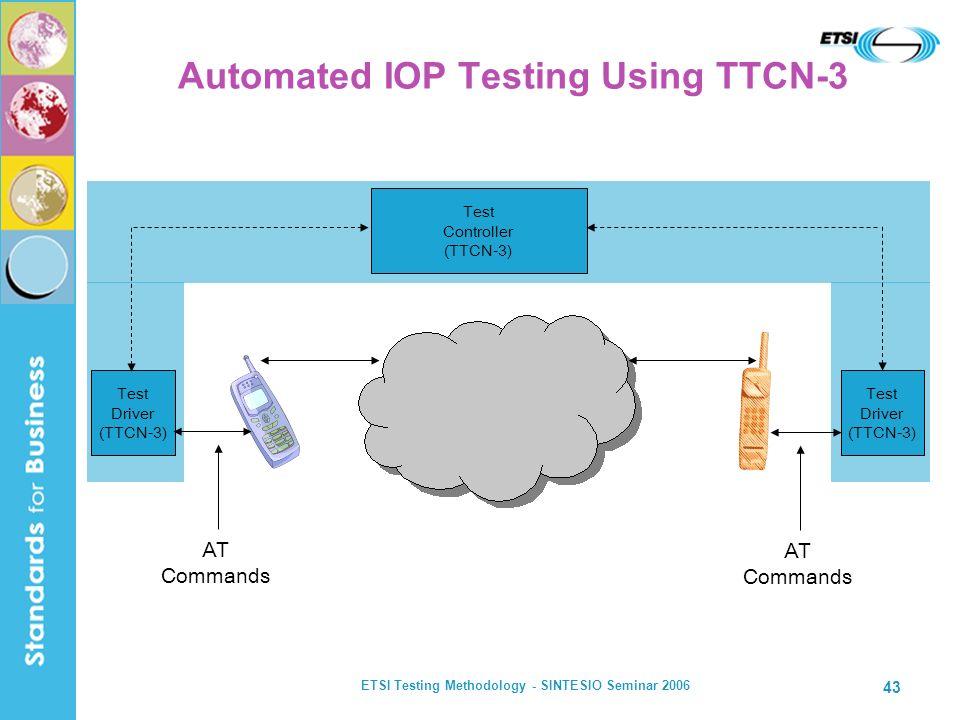ETSI Testing Methodology - SINTESIO Seminar 2006 43 Automated IOP Testing Using TTCN-3 Test Driver (TTCN-3) Test Driver (TTCN-3) Test Controller (TTCN
