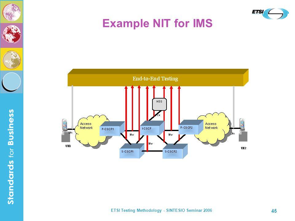ETSI Testing Methodology - SINTESIO Seminar 2006 45 Example NIT for IMS