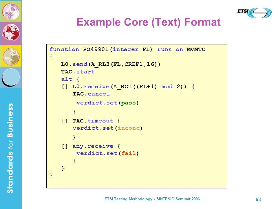 ETSI Testing Methodology - SINTESIO Seminar 2006 53 Example Core (Text) Format function PO49901(integer FL) runs on MyMTC { L0.send(A_RL3(FL,CREF1,16)