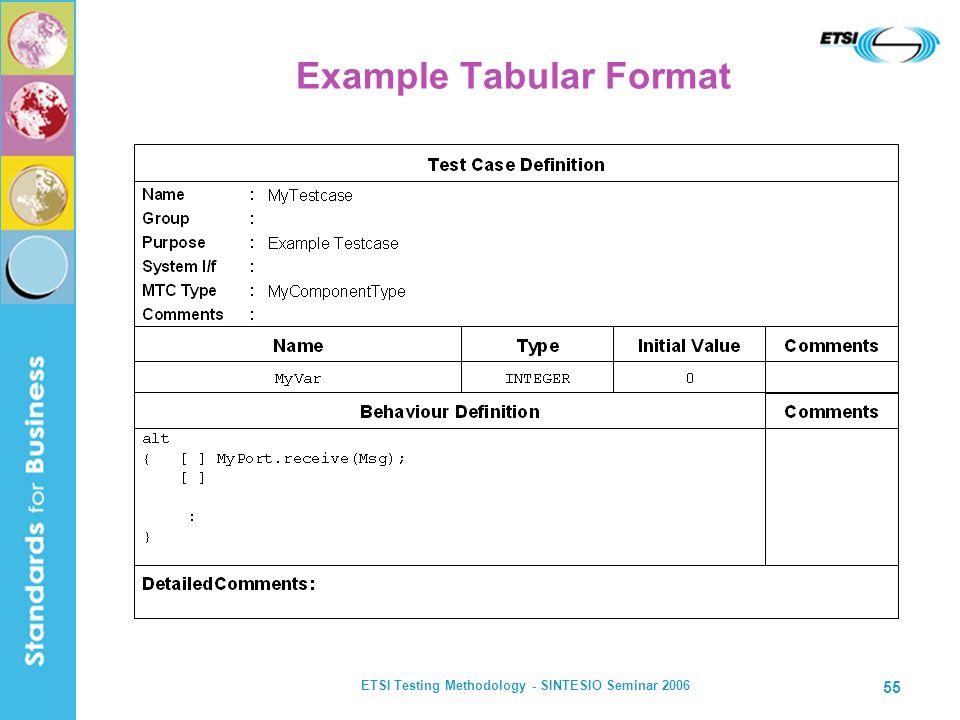 ETSI Testing Methodology - SINTESIO Seminar 2006 55 Example Tabular Format