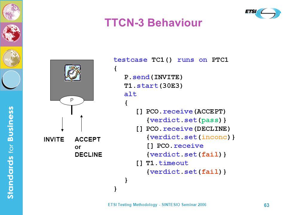 ETSI Testing Methodology - SINTESIO Seminar 2006 63 TTCN-3 Behaviour INVITEACCEPT or DECLINE P testcase TC1() runs on PTC1 { P.send(INVITE) T1.start(3