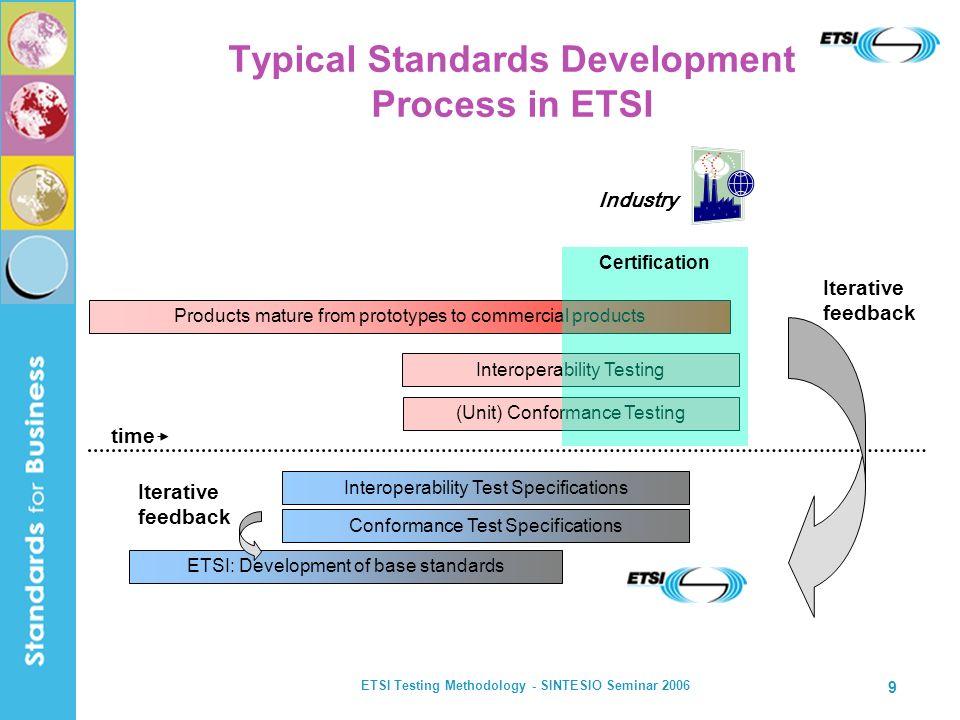 ETSI Testing Methodology - SINTESIO Seminar 2006 9 Typical Standards Development Process in ETSI (Unit) Conformance Testing Interoperability Testing P