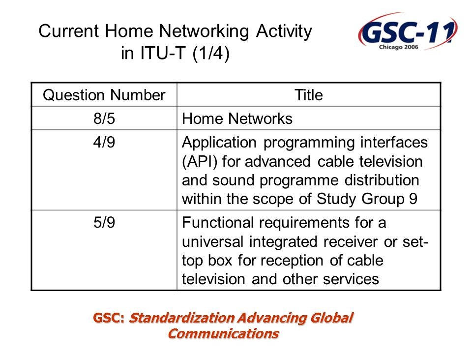 GSC: Standardization Advancing Global Communications Conclusion The ITU-T has established a co-ordination activity on Home Networking which enables them to work with the relevant outside bodies The JCA-HN encourages Participating Standards Organizations (PSOs) and other standards bodies to work with the ITU-T to develop harmonized Home Networking standards JCA-HN website: http://www.itu.int/ITU-T/special- projects/jca-hn/index.phtml http://www.itu.int/ITU-T/special- projects/jca-hn/index.phtml