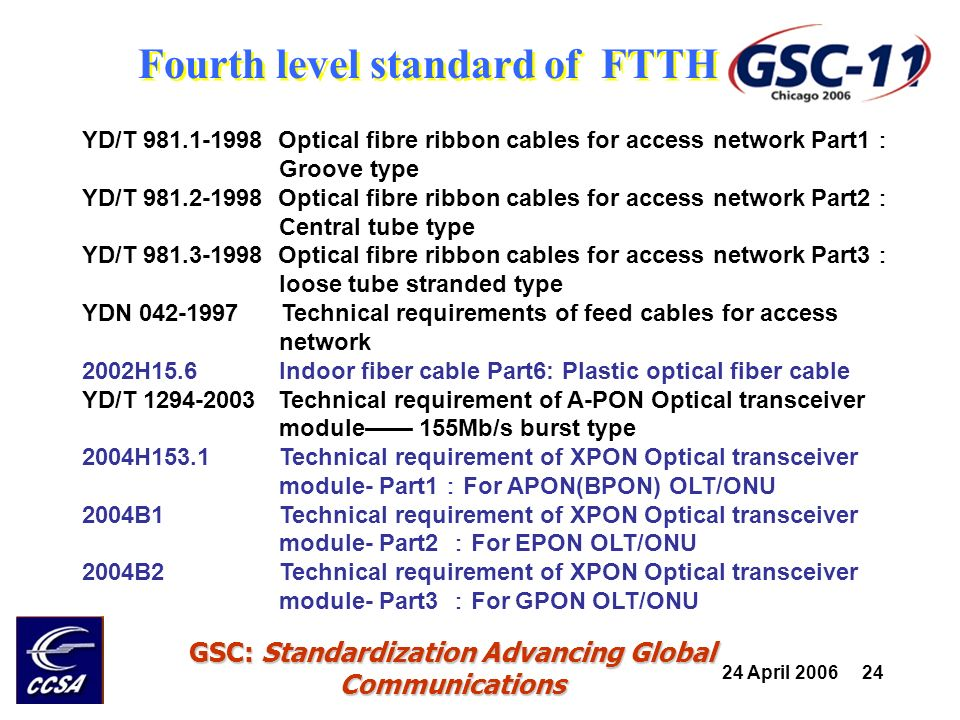 24 April 2006 24 GSC: Standardization Advancing Global Communications Fourth level standard of FTTH YD/T 981.1-1998 Optical fibre ribbon cables for ac
