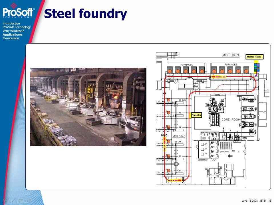 June ETSI - 15 Steel foundry Introduction ProSoft Technology Why Wireless.