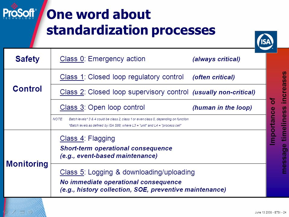 June ETSI - 24 One word about standardization processes Safety Class 0: Emergency action (always critical) Control Class 1: Closed loop regulatory control (often critical) Class 2: Closed loop supervisory control (usually non-critical) Class 3: Open loop control (human in the loop) NOTE: Batch levels* 3 & 4 could be class 2, class 1 or even class 0, depending on function *Batch levels as defined by ISA S88; where L3 = unit and L4 = process cell Monitoring Class 4: Flagging Short-term operational consequence (e.g., event-based maintenance) Class 5: Logging & downloading/uploading No immediate operational consequence (e.g., history collection, SOE, preventive maintenance) Importance of message timeliness increases