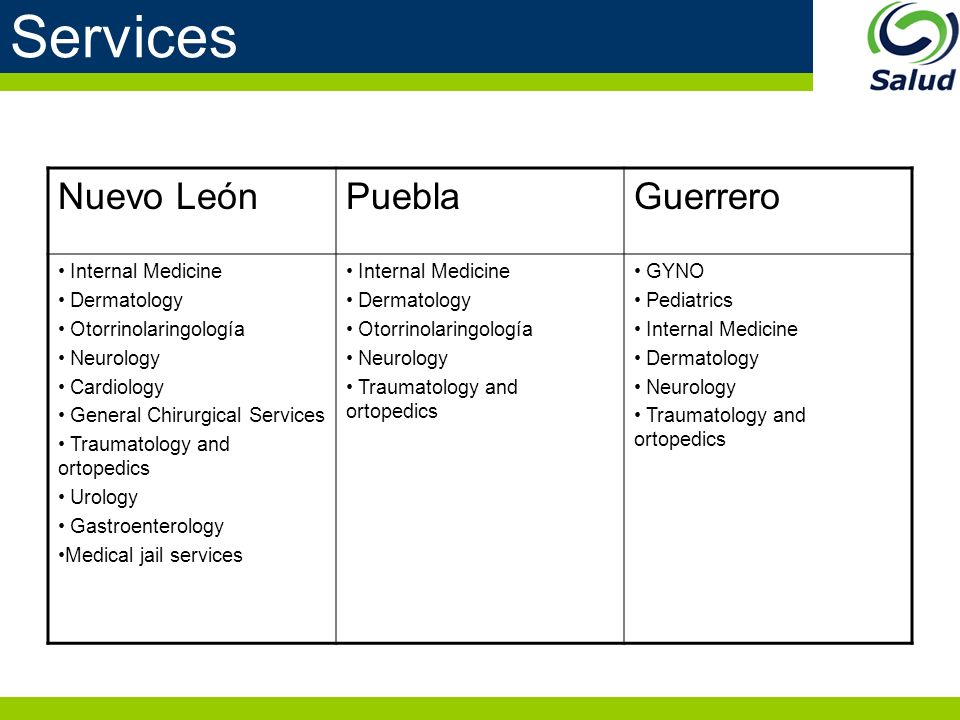 Services Nuevo LeónPueblaGuerrero Internal Medicine Dermatology Otorrinolaringología Neurology Cardiology General Chirurgical Services Traumatology and ortopedics Urology Gastroenterology Medical jail services Internal Medicine Dermatology Otorrinolaringología Neurology Traumatology and ortopedics GYNO Pediatrics Internal Medicine Dermatology Neurology Traumatology and ortopedics