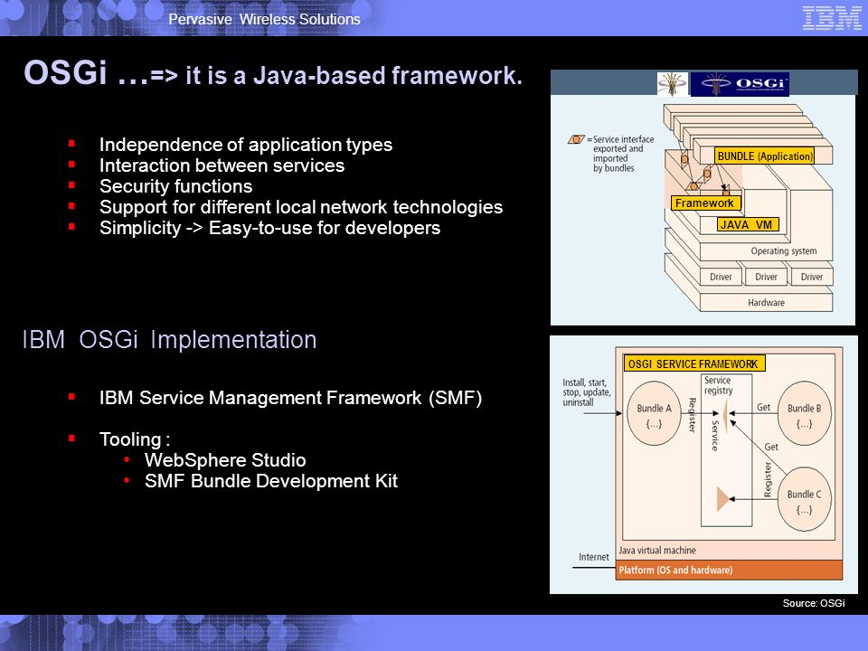 Pervasive Wireless Solutions OSGi … => it is a Java-based framework.