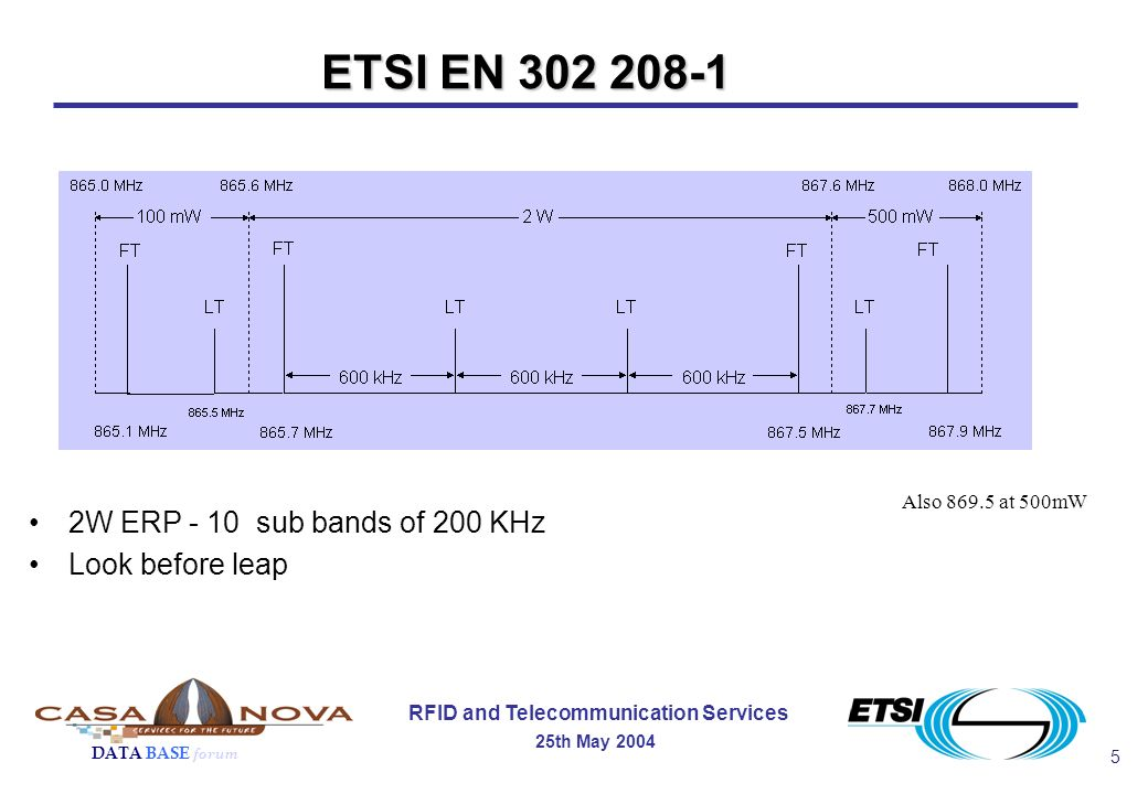 5 RFID and Telecommunication Services 25th May 2004 DATA BASE forum ETSI EN 302 208-1 2W ERP - 10 sub bands of 200 KHz Look before leap Also 869.5 at 500mW