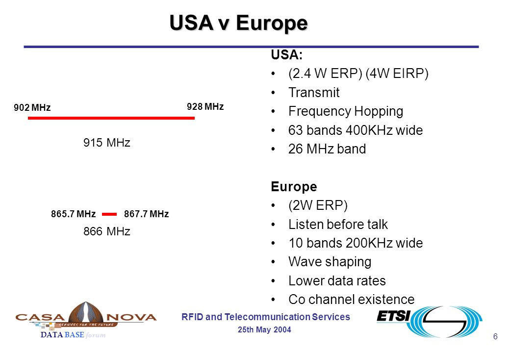 6 RFID and Telecommunication Services 25th May 2004 DATA BASE forum USA v Europe 915 MHz 866 MHz 867.7 MHz 865.7 MHz 902 MHz 928 MHz USA: (2.4 W ERP) (4W EIRP) Transmit Frequency Hopping 63 bands 400KHz wide 26 MHz band Europe (2W ERP) Listen before talk 10 bands 200KHz wide Wave shaping Lower data rates Co channel existence