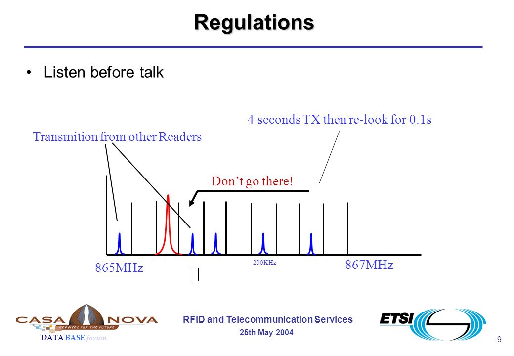 9 RFID and Telecommunication Services 25th May 2004 DATA BASE forum Regulations Listen before talk 865MHz 867MHz 200KHz Transmition from other Readers Dont go there.