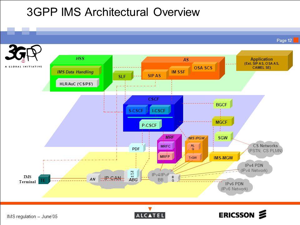 IMS regulation – June05 Page 12 3GPP IMS Architectural Overview IMS-MGW IPv6 PDN (IPv6 Network) MGCF PDF I-CSCFS-CSCF BGCF Application (Ext. SIP AS, O