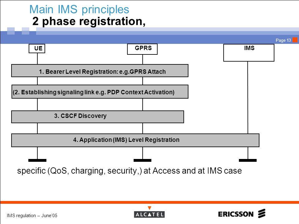 IMS regulation – June05 Page 13 Main IMS principles 2 phase registration, UE IMS GPRS 1. Bearer Level Registration: e.g.GPRS Attach (2. Establishing s