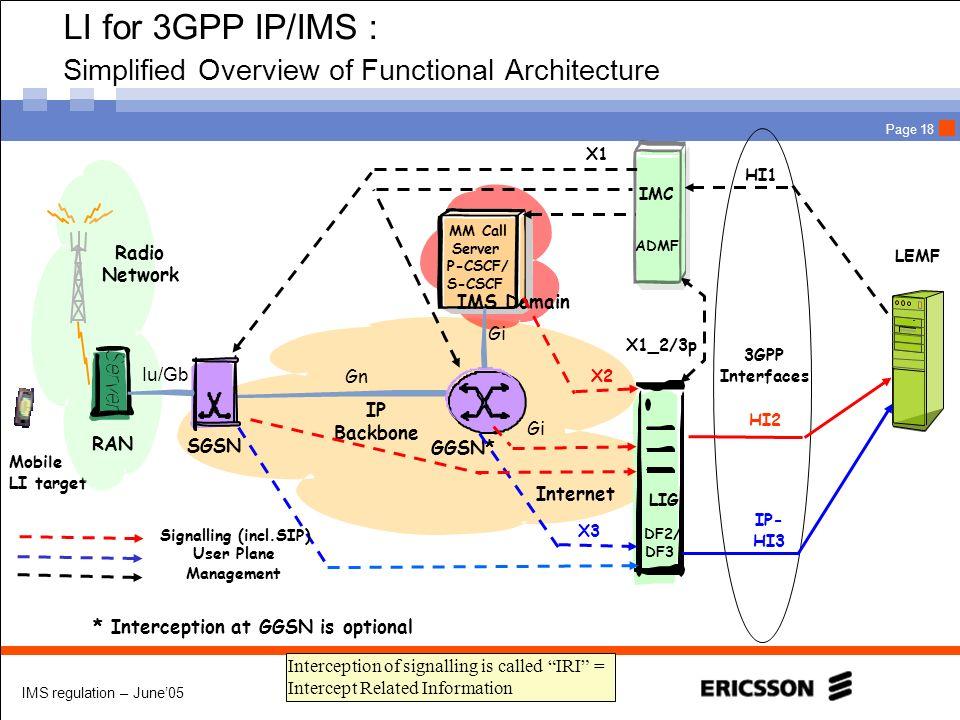IMS regulation – June05 Page 18 LI for 3GPP IP/IMS : Simplified Overview of Functional Architecture Mobile LI target LEMF HI1 HI2 3GPP Interfaces IP-