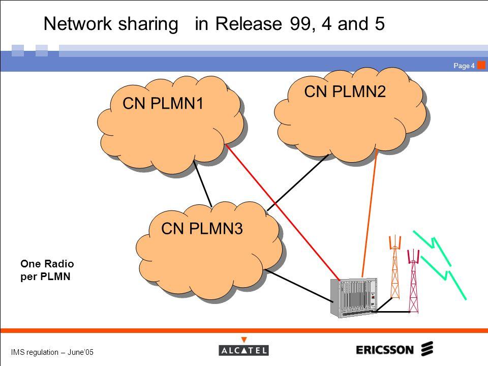 IMS regulation – June05 Page 4 Network sharing in Release 99, 4 and 5 CN PLMN1 CN PLMN2 CN PLMN3 One Radio per PLMN