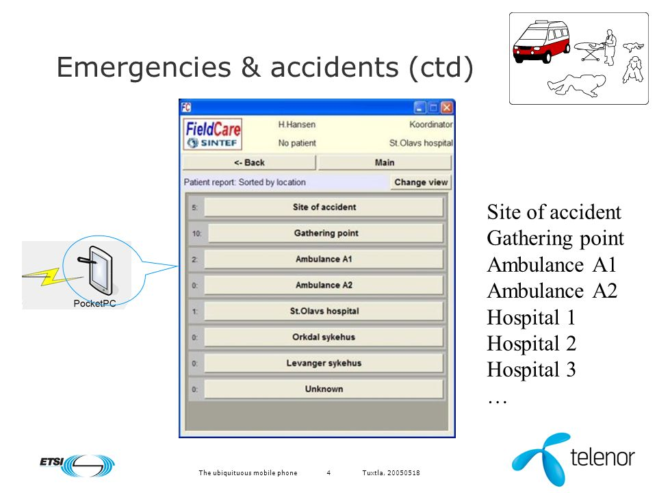 Tuxtla, 20050518The ubiquituous mobile phone4 Emergencies & accidents (ctd) Site of accident Gathering point Ambulance A1 Ambulance A2 Hospital 1 Hospital 2 Hospital 3 …